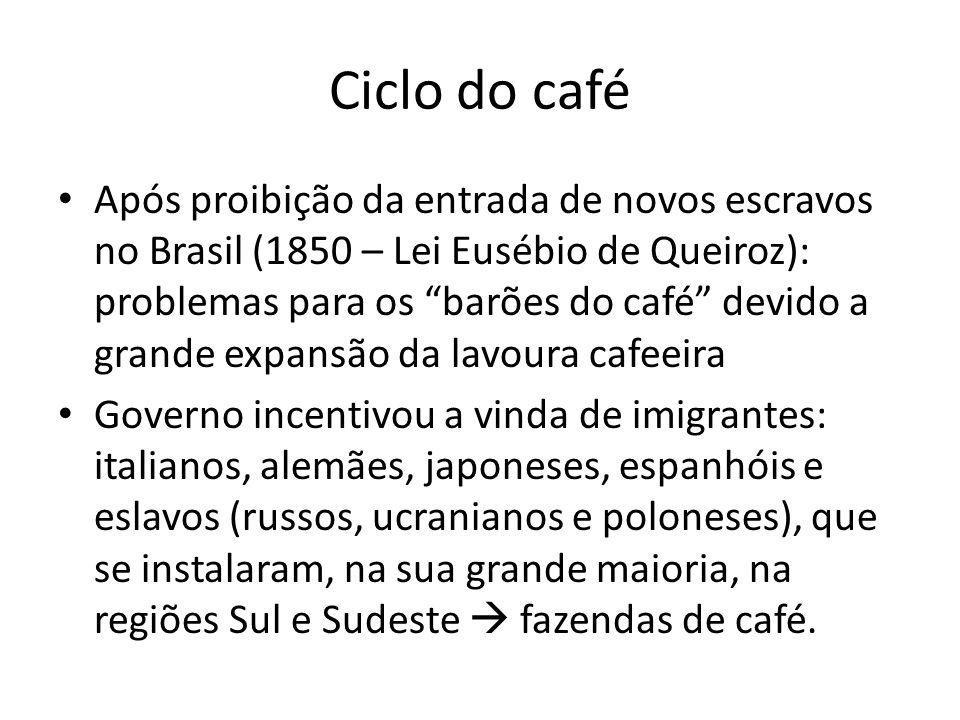 Ciclo do café Após proibição da entrada de novos escravos no Brasil (1850 – Lei Eusébio de Queiroz): problemas para os barões do café devido a grande