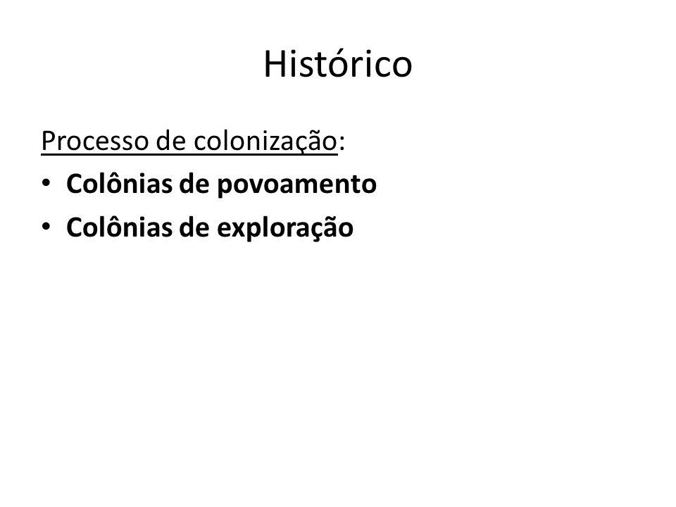 Histórico Processo de colonização: Colônias de povoamento trabalho assalariado, policultura e pequenas propriedades produção voltada ao mercado interno Canadá, costa leste dos EUA (exceto sul), Austrália, Nova Zelândia futuras nações desenvolvidas