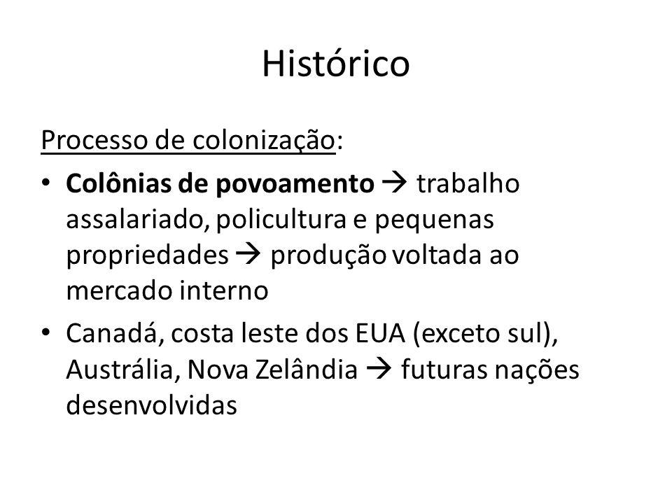 Histórico Processo de colonização: Colônias de exploração sistema plantation predomínio de trabalho escravo, monocultura, latifúndios produção voltada ao mercado externo Maioria das colônias nações que não se desenvolveram muito