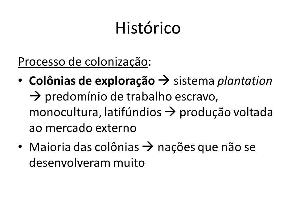 Histórico Processo de colonização: Colônias de exploração sistema plantation predomínio de trabalho escravo, monocultura, latifúndios produção voltada