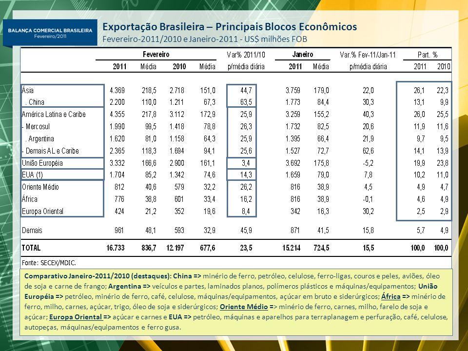 Exportação Brasileira – Principais Blocos Econômicos Fevereiro-2011/2010 e Janeiro-2011 - US$ milhões FOB Comparativo Janeiro-2011/2010 (destaques): C