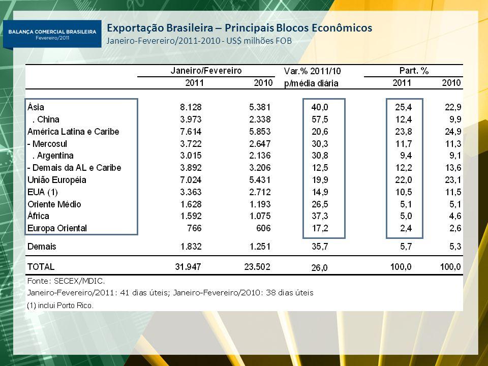 Exportação Brasileira – Principais Blocos Econômicos Janeiro-Fevereiro/2011-2010 - US$ milhões FOB