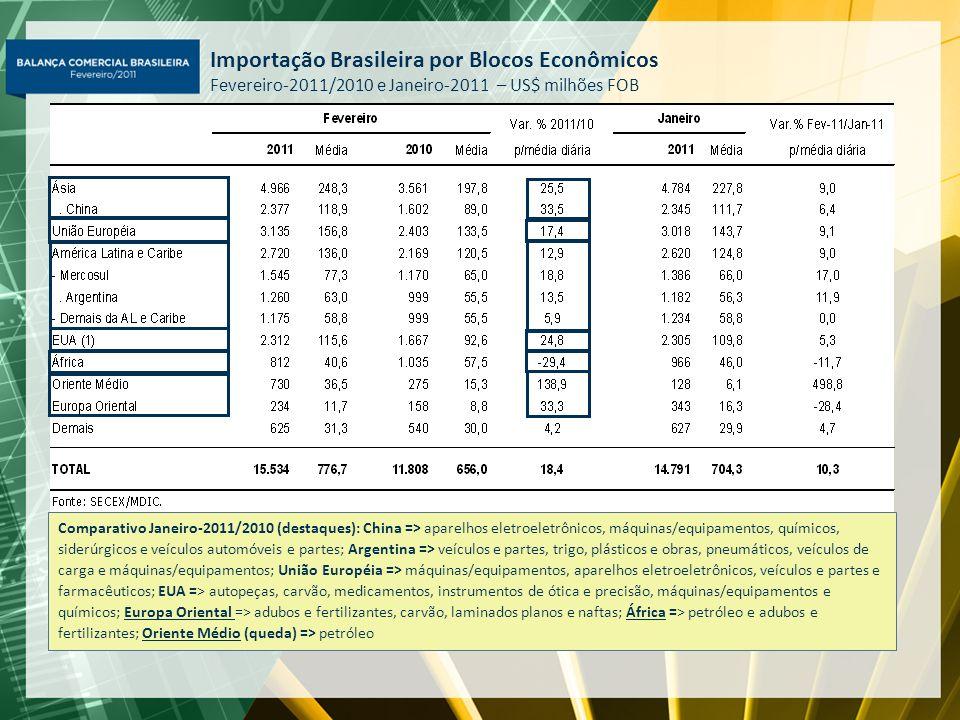 Importação Brasileira por Blocos Econômicos Fevereiro-2011/2010 e Janeiro-2011 – US$ milhões FOB Comparativo Janeiro-2011/2010 (destaques): China => a