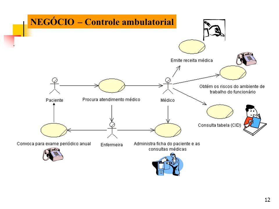 12 NEGÓCIO – Controle ambulatorial