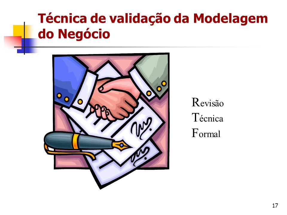 17 Técnica de validação da Modelagem do Negócio R evisão T écnica F ormal