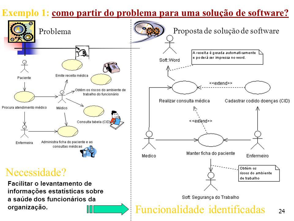 24 Funcionalidade identificadas Problema Proposta de solução de software Facilitar o levantamento de informações estatísticas sobre a saúde dos funcionários da organização.