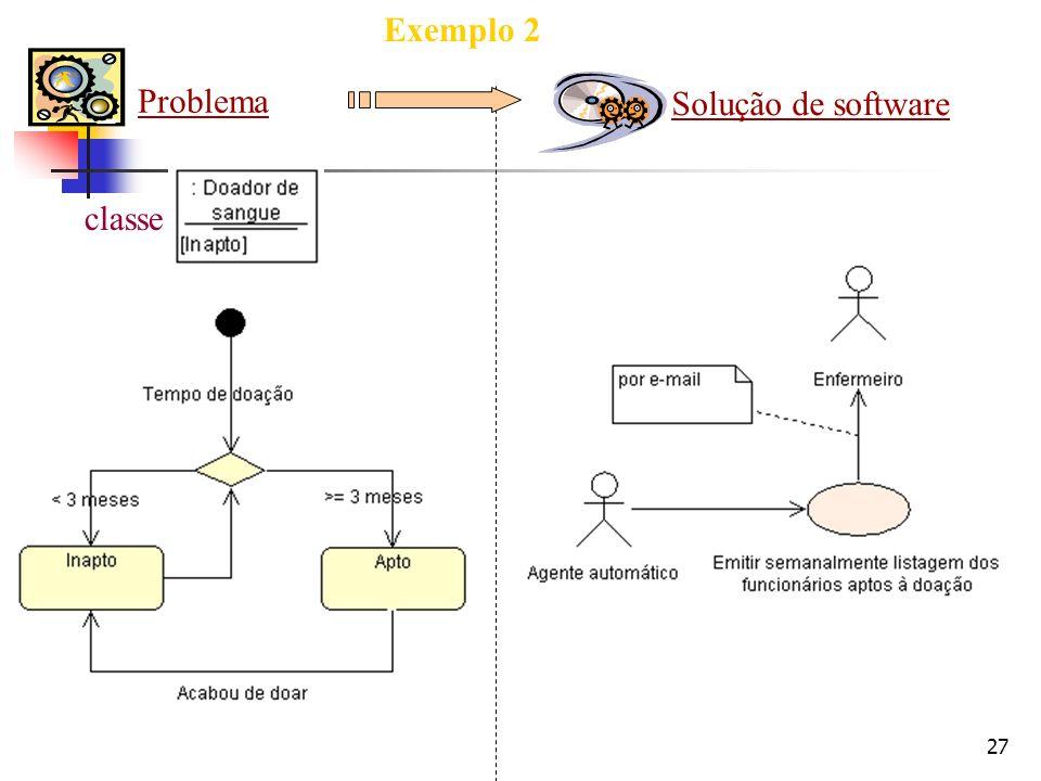 27 Solução de software Exemplo 2 Problema classe