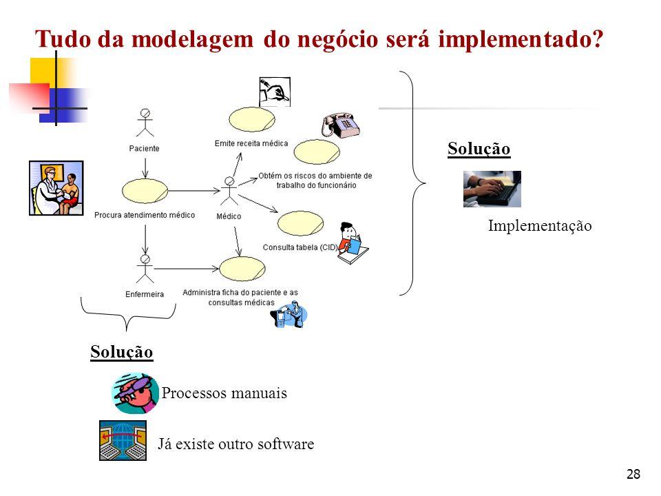 28 Tudo da modelagem do negócio será implementado? Processos manuais Já existe outro software Solução Implementação
