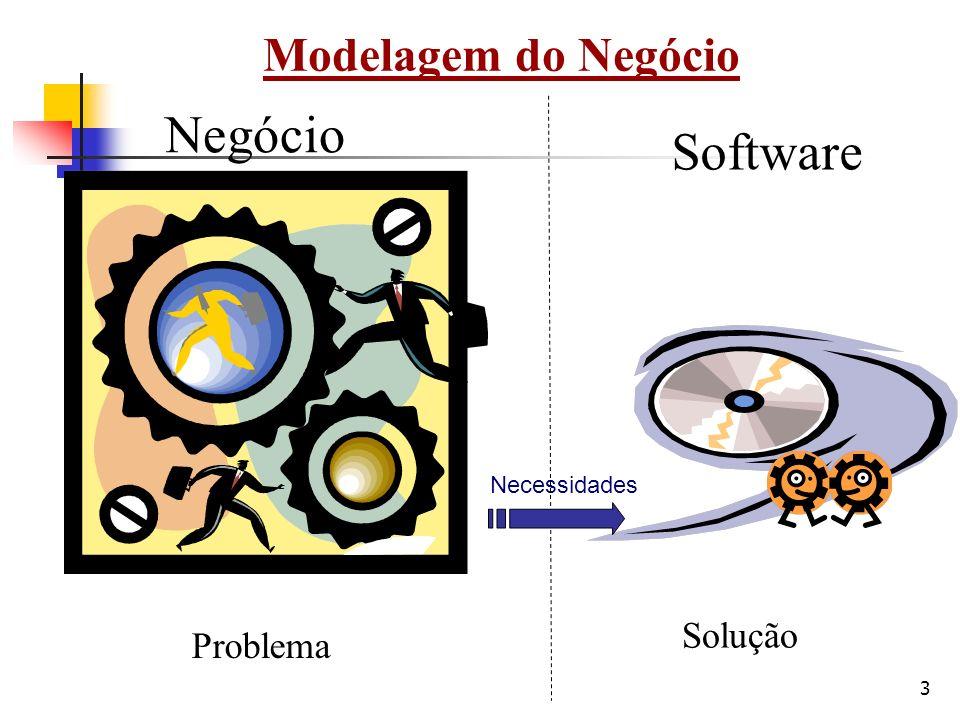3 Negócio Modelagem do Negócio Necessidades Problema Solução Software