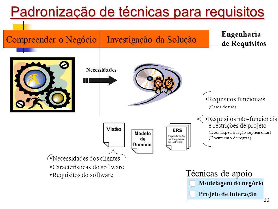 30 Padronização de técnicas para requisitos Compreender o NegócioInvestigação da Solução Requisitos funcionais (Casos de uso) Requisitos não-funcionais e restrições de projeto (Doc.