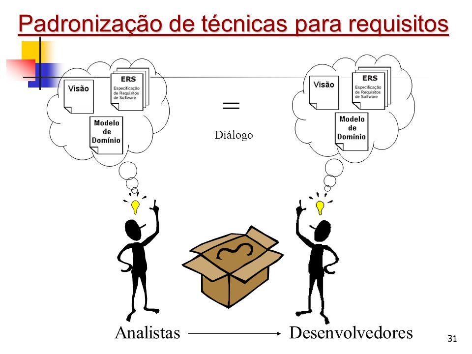 31 AnalistasDesenvolvedores = Padronização de técnicas para requisitos Diálogo