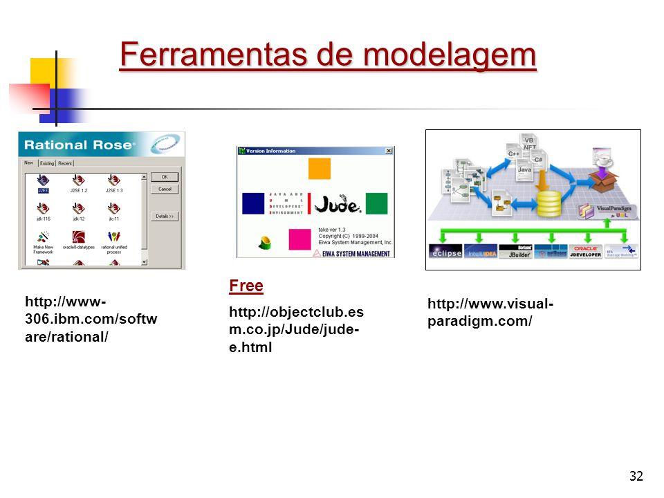 32 Free Ferramentas de modelagem http://objectclub.es m.co.jp/Jude/jude- e.html http://www- 306.ibm.com/softw are/rational/ http://www.visual- paradig