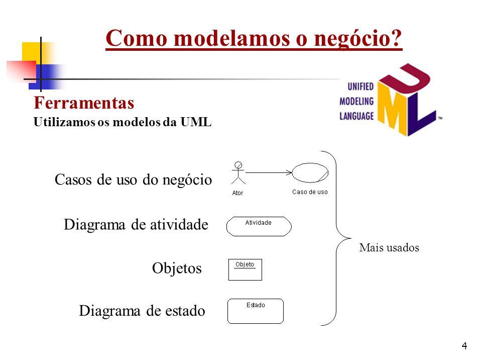 4 Como modelamos o negócio? Casos de uso do negócio Diagrama de atividade Objetos Ferramentas Utilizamos os modelos da UML Mais usados Diagrama de est