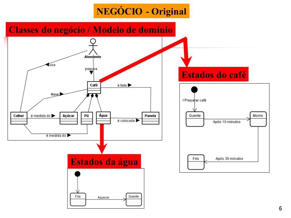 6 Classes do negócio / Modelo de domínio Estados da água Estados do café NEGÓCIO - Original