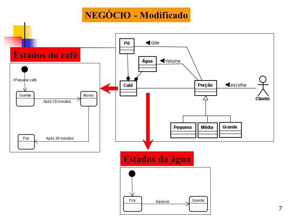7 Estados da água Estados do café NEGÓCIO - Modificado