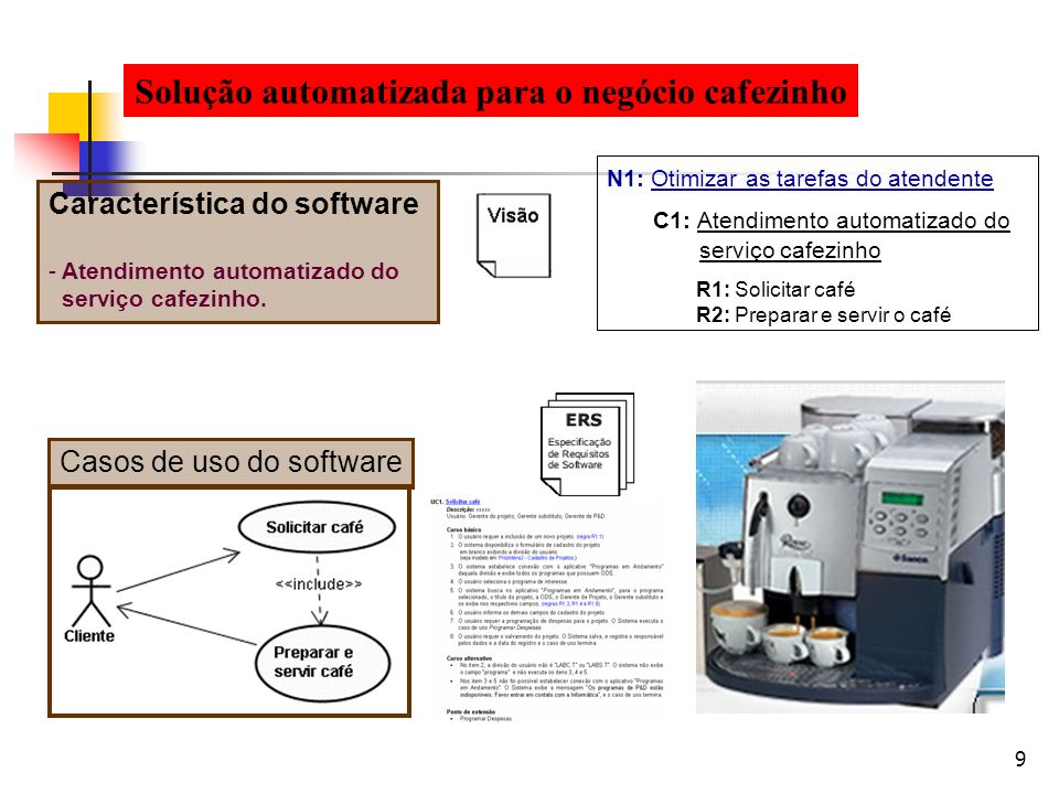 9 Solução automatizada para o negócio cafezinho Característica do software - Atendimento automatizado do serviço cafezinho. Casos de uso do software N