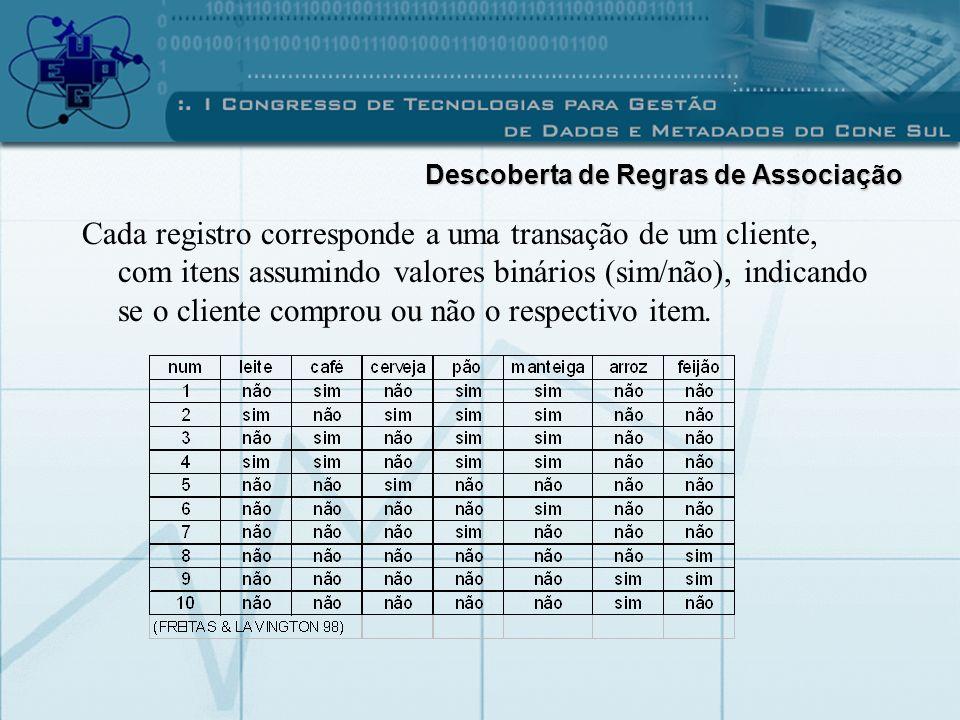 Cada registro corresponde a uma transação de um cliente, com itens assumindo valores binários (sim/não), indicando se o cliente comprou ou não o respe