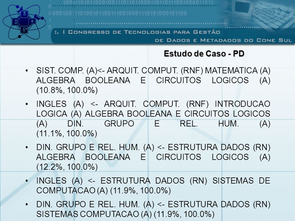 SIST. COMP. (A)<- ARQUIT. COMPUT. (RNF) MATEMATICA (A) ALGEBRA BOOLEANA E CIRCUITOS LOGICOS (A) (10.8%, 100.0%) INGLES (A) <- ARQUIT. COMPUT. (RNF) IN
