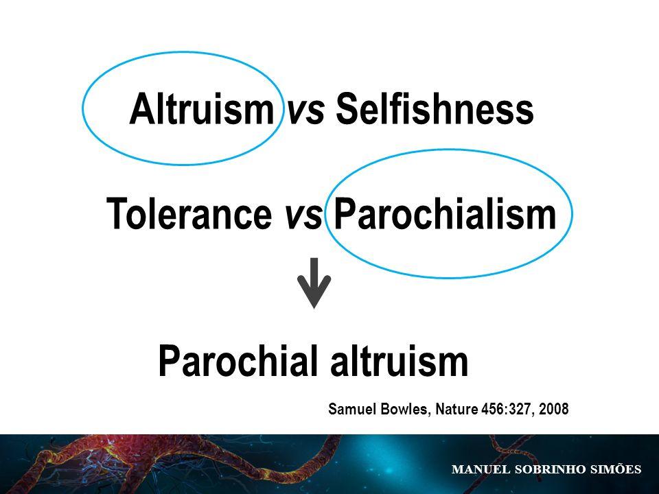 Altruism vs Selfishness Tolerance vs Parochialism Samuel Bowles, Nature 456:327, 2008 Parochial altruism