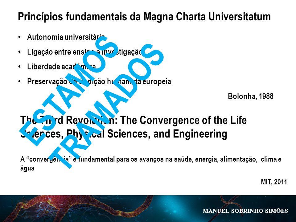 Princípios fundamentais da Magna Charta Universitatum Autonomia universitária Ligação entre ensino e investigação Liberdade académica Preservação da t