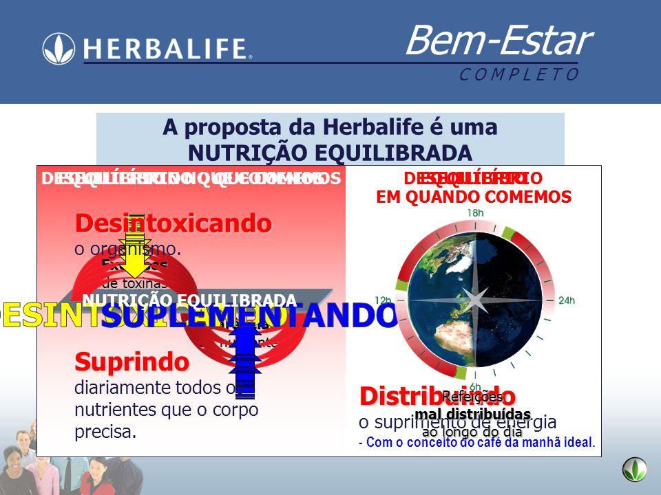 Bem-Estar C O M P L E T O Hoje, nossa nutrição é desequilibrada. A proposta da Herbalife é uma NUTRIÇÃO EQUILIBRADA Carências de nutrientes Excessos d