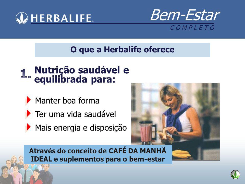 Bem-Estar C O M P L E T O O que a Herbalife oferece Nutrição saudável e equilibrada para: Manter boa forma Ter uma vida saudável Mais energia e dispos