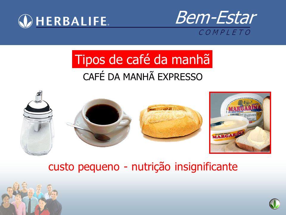 Bem-Estar C O M P L E T O Tipos de café da manhã CAFÉ DA MANHÃ EXPRESSO custo pequeno - nutrição insignificante
