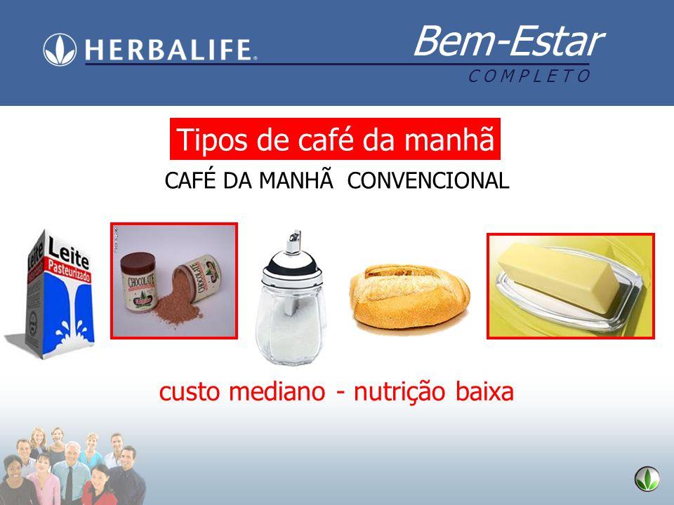 Bem-Estar C O M P L E T O Tipos de café da manhã CAFÉ DA MANHÃ CONVENCIONAL custo mediano - nutrição baixa