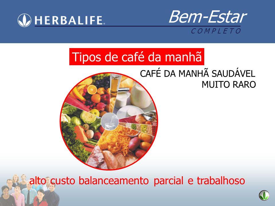 Bem-Estar C O M P L E T O alto custo balanceamento parcial e trabalhoso Tipos de café da manhã CAFÉ DA MANHÃ SAUDÁVEL MUITO RARO