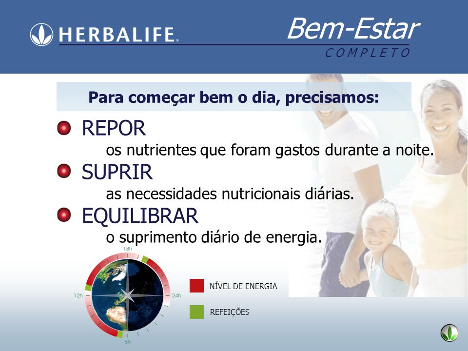 Bem-Estar C O M P L E T O REPOR os nutrientes que foram gastos durante a noite. SUPRIR as necessidades nutricionais diárias. EQUILIBRAR o suprimento d