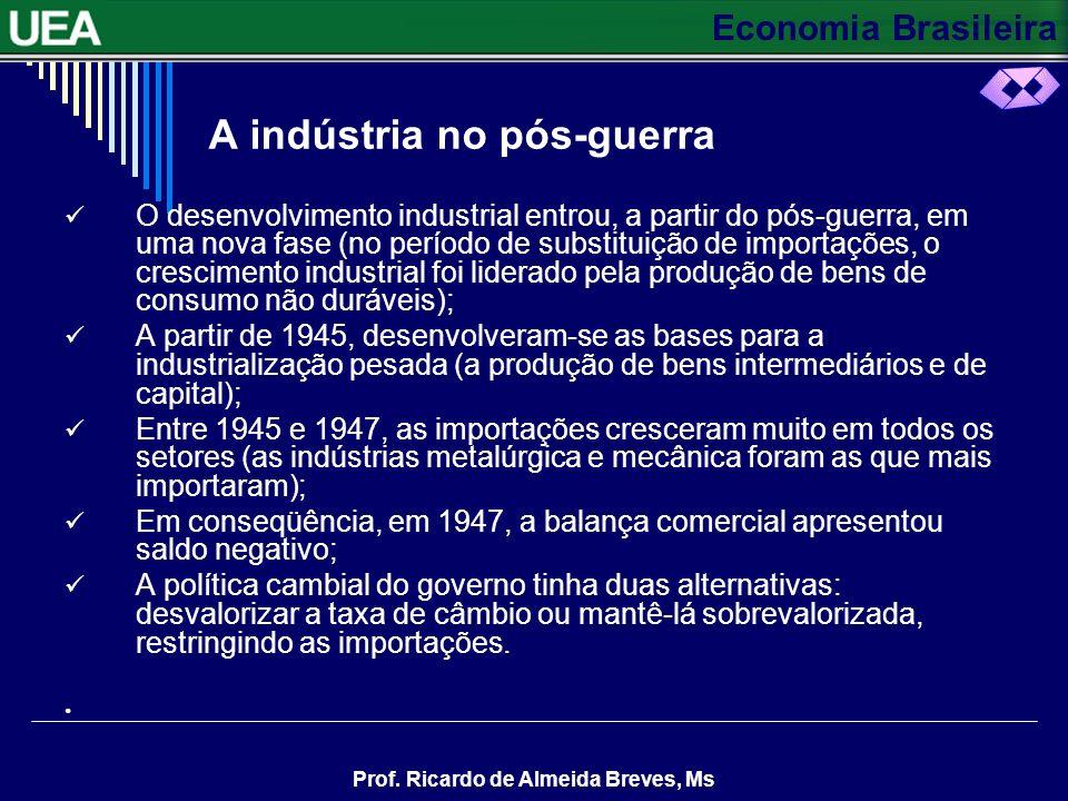 Economia Brasileira Prof. Ricardo de Almeida Breves, Ms Exercícios 1. Explique como a política de manter alto o nível de renda da economia, nos anos t