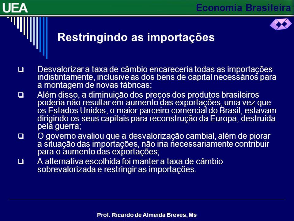 Economia Brasileira Prof. Ricardo de Almeida Breves, Ms A indústria no pós-guerra O desenvolvimento industrial entrou, a partir do pós-guerra, em uma