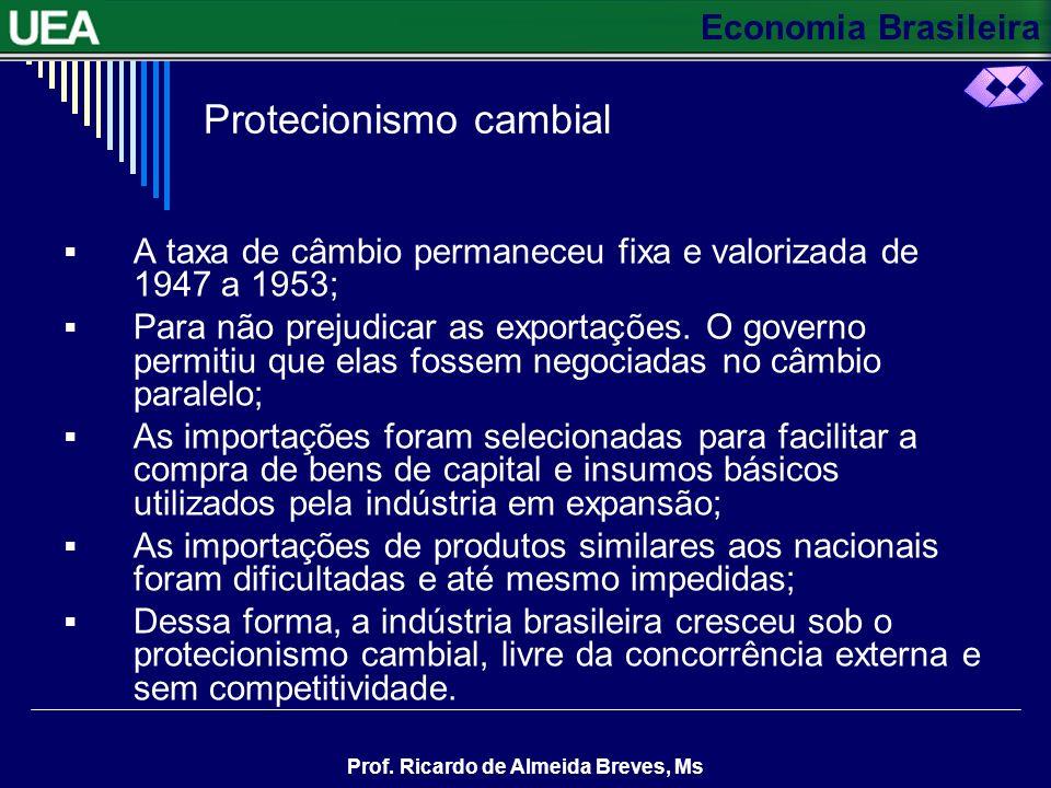 Economia Brasileira Prof. Ricardo de Almeida Breves, Ms Restringindo as importações Desvalorizar a taxa de câmbio encareceria todas as importações ind