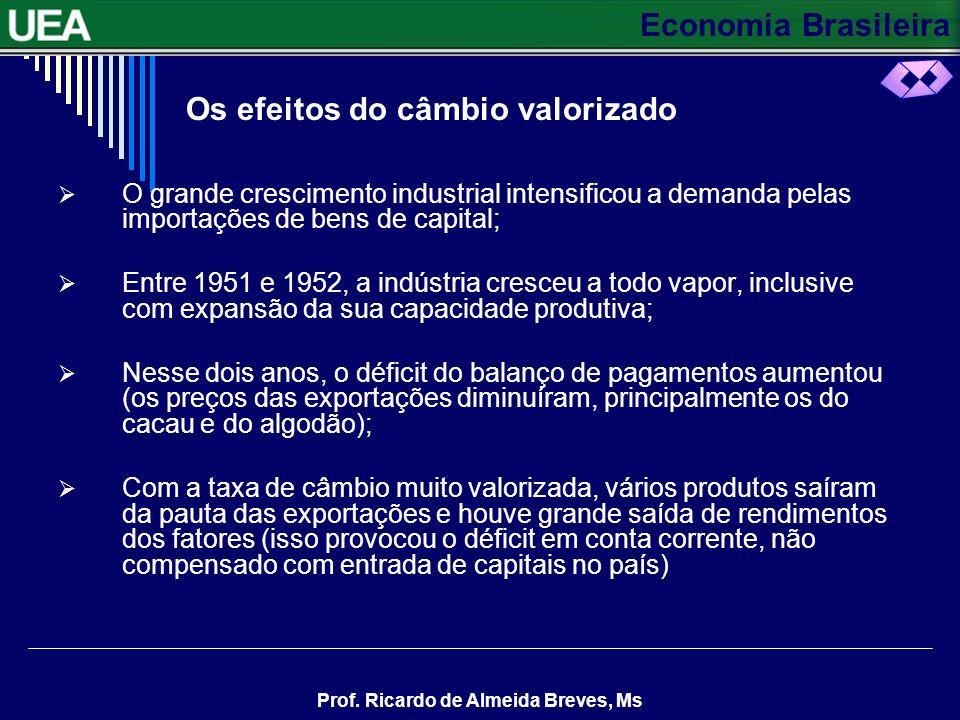 Economia Brasileira Prof. Ricardo de Almeida Breves, Ms A taxa de câmbio permaneceu fixa e valorizada de 1947 a 1953; Para não prejudicar as exportaçõ