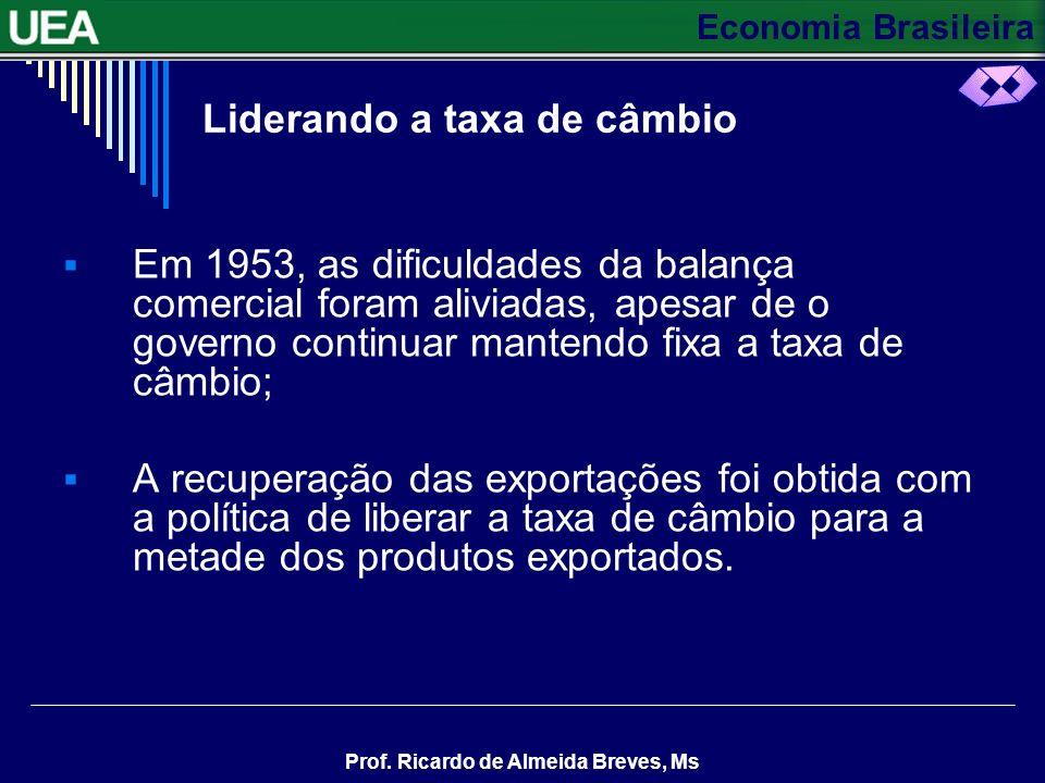 Economia Brasileira Prof. Ricardo de Almeida Breves, Ms Como havia uma grande demanda por crédito na economia, o Banco do Brasil emprestou a moeda nac
