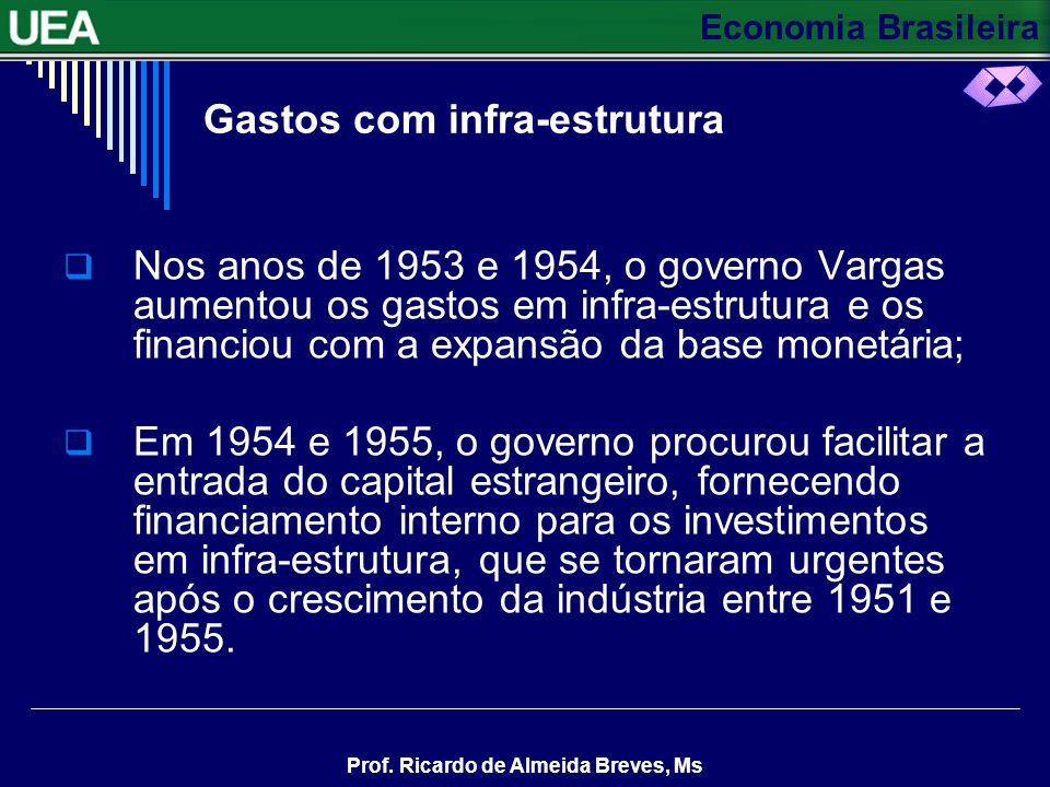 Economia Brasileira Prof. Ricardo de Almeida Breves, Ms Em 1953, as dificuldades da balança comercial foram aliviadas, apesar de o governo continuar m