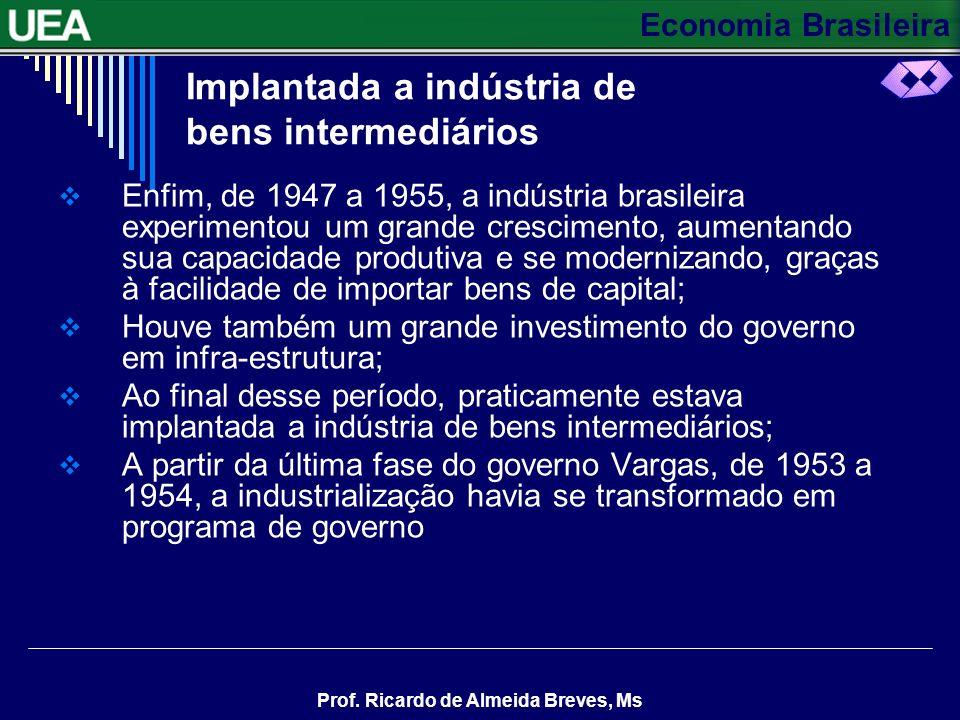 Economia Brasileira Prof. Ricardo de Almeida Breves, Ms Nos anos de 1953 e 1954, o governo Vargas aumentou os gastos em infra-estrutura e os financiou