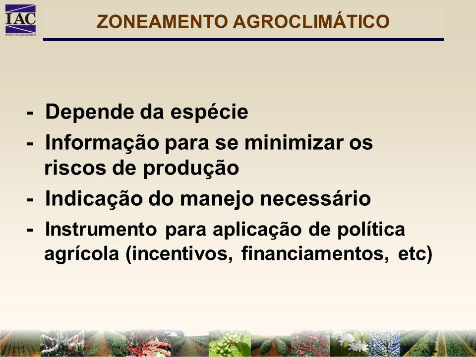 - Depende da espécie - Informação para se minimizar os riscos de produção - Indicação do manejo necessário - Instrumento para aplicação de política ag