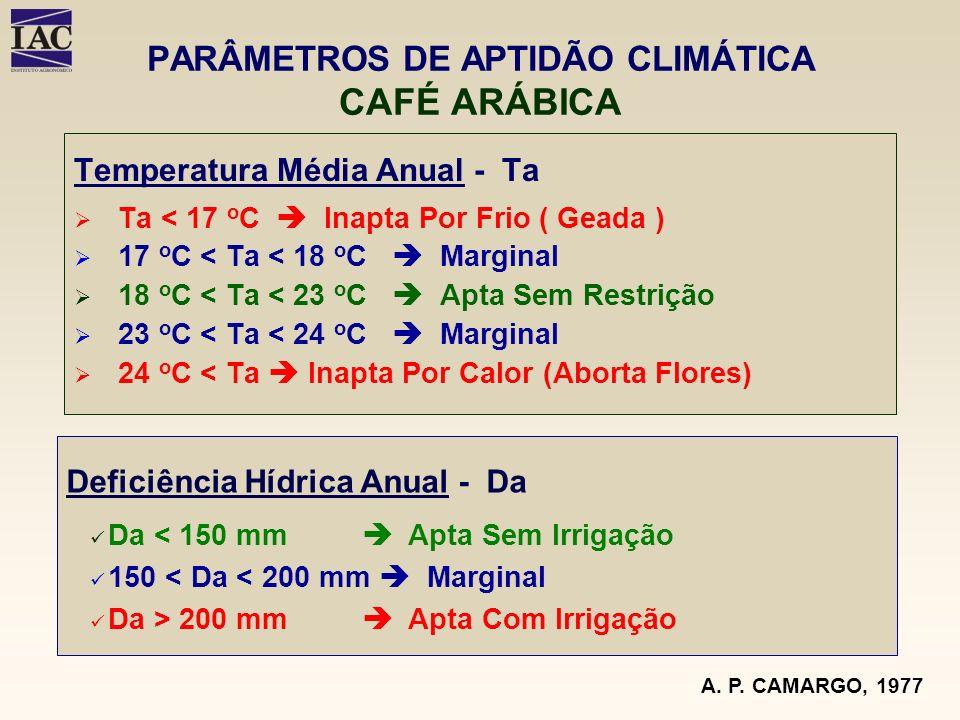 Temperatura Média Anual - Ta Ta < 17 o C Inapta Por Frio ( Geada ) 17 o C < Ta < 18 o C Marginal 18 o C < Ta < 23 o C Apta Sem Restrição 23 o C < Ta <