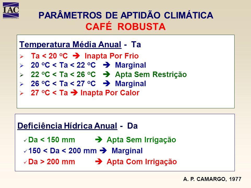 Temperatura Média Anual - Ta Ta < 20 o C Inapta Por Frio 20 o C < Ta < 22 o C Marginal 22 o C < Ta < 26 o C Apta Sem Restrição 26 o C < Ta < 27 o C Ma