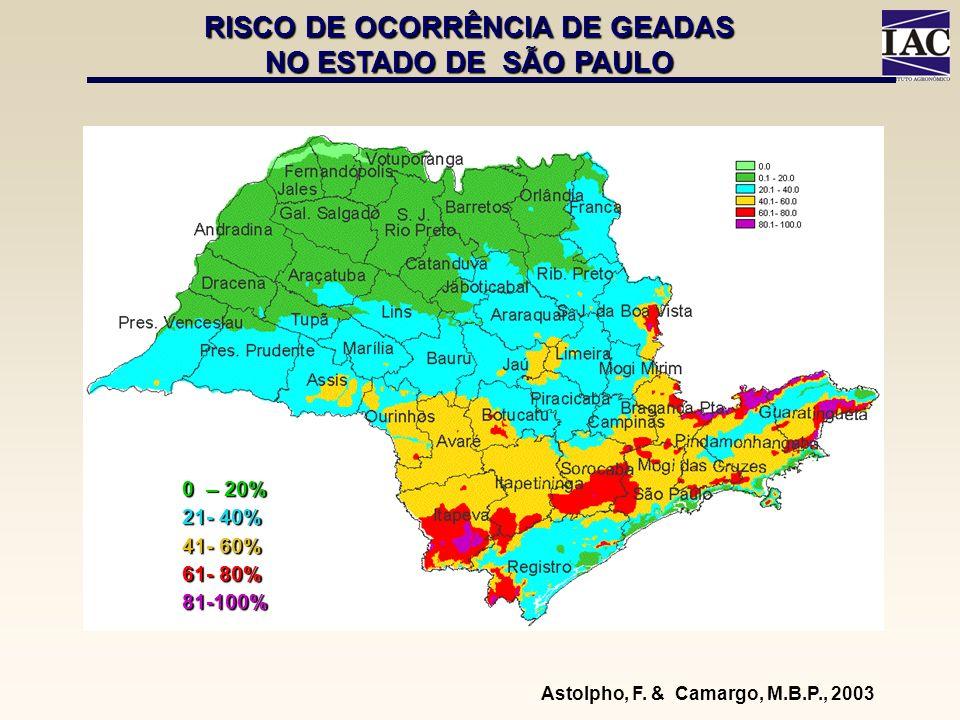 Astolpho, F. & Camargo, M.B.P., 2003 RISCO DE OCORRÊNCIA DE GEADAS NO ESTADO DE SÃO PAULO 0 – 20% 21- 40% 41- 60% 61- 80% 81-100%