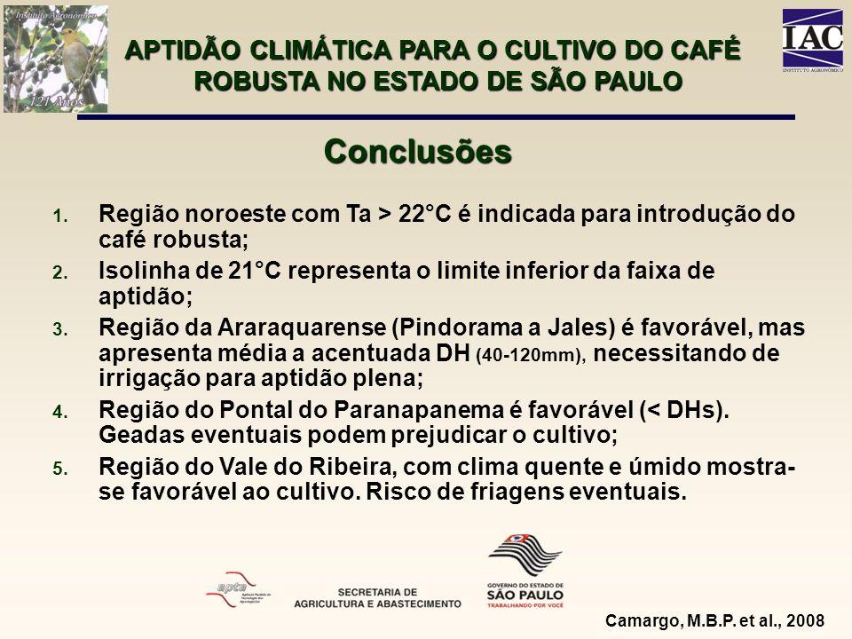 Conclusões 1. Região noroeste com Ta > 22°C é indicada para introdução do café robusta; 2. Isolinha de 21°C representa o limite inferior da faixa de a