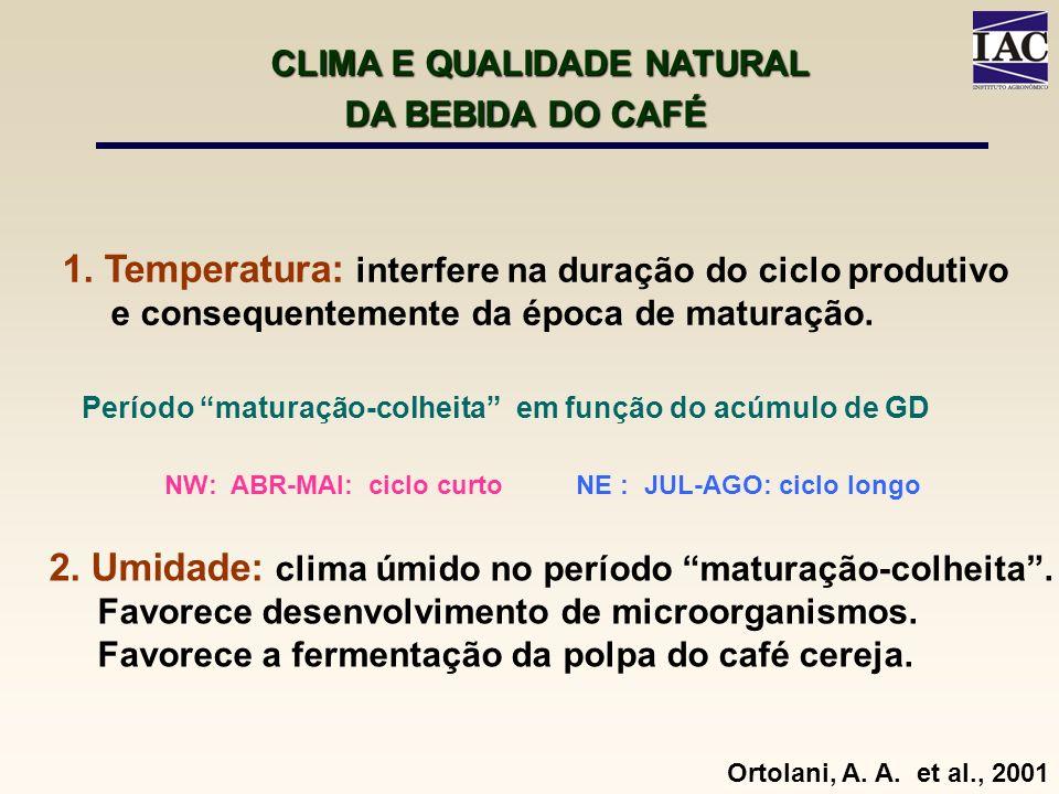 1. Temperatura: interfere na duração do ciclo produtivo e consequentemente da época de maturação. Período maturação-colheita em função do acúmulo de G