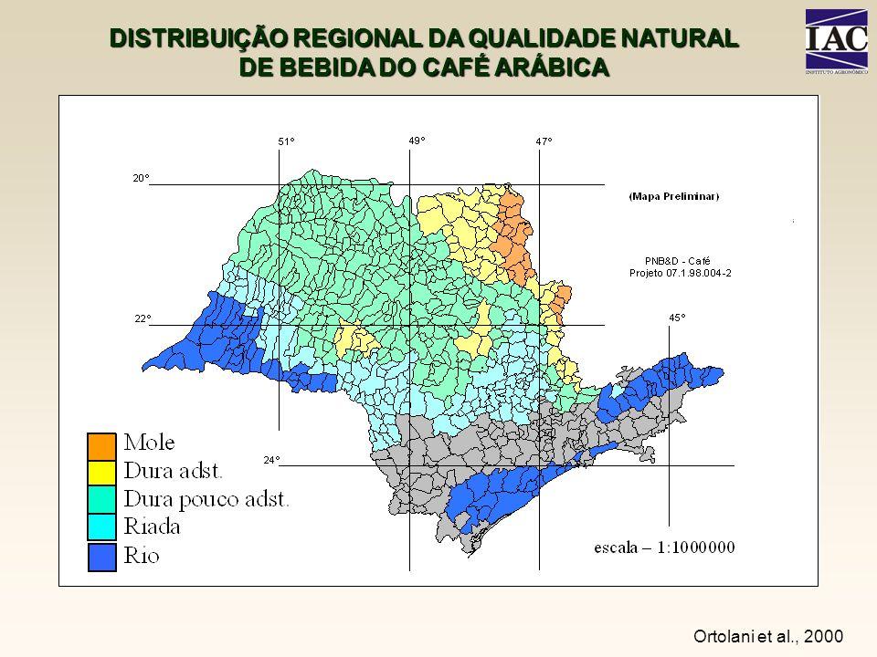 DISTRIBUIÇÃO REGIONAL DA QUALIDADE NATURAL DE BEBIDA DO CAFÉ ARÁBICA Ortolani et al., 2000
