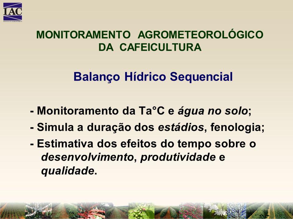 MONITORAMENTO AGROMETEOROLÓGICO DA CAFEICULTURA - Monitoramento da Ta°C e água no solo; - Simula a duração dos estádios, fenologia; - Estimativa dos e