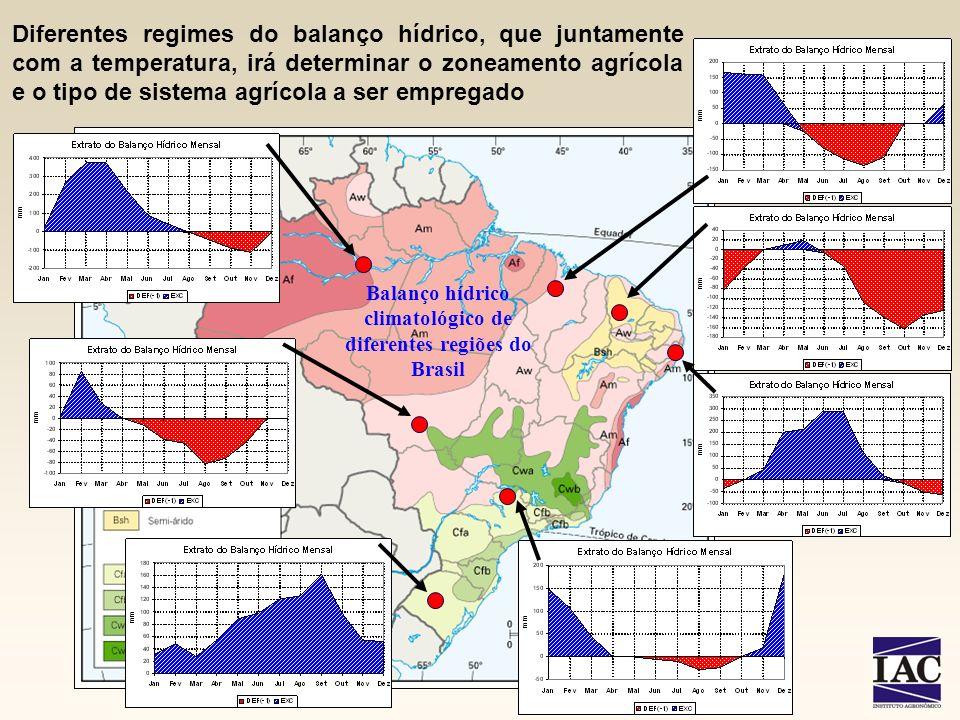 Diferentes regimes do balanço hídrico, que juntamente com a temperatura, irá determinar o zoneamento agrícola e o tipo de sistema agrícola a ser empre