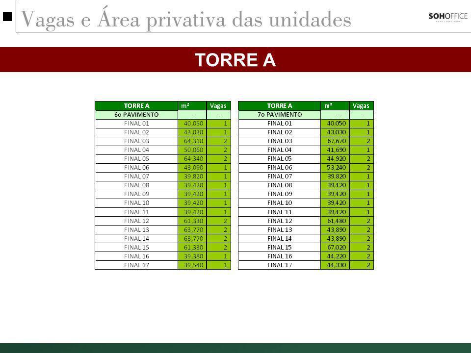 Vagas e Área privativa das unidades TORRE A