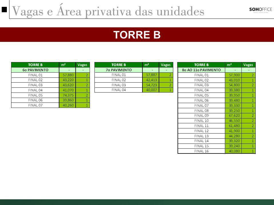 Vagas e Área privativa das unidades TORRE B
