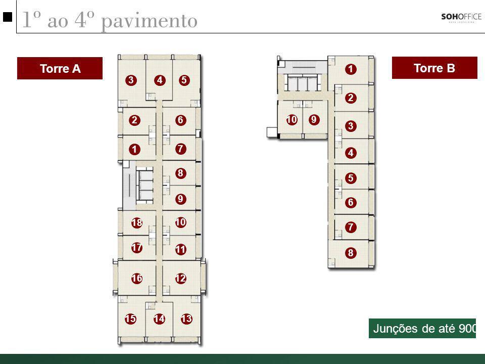 1º ao 4º pavimento Torre A Torre B 1 2 3 4 5 6 7 8 910 1 2 345 6 7 8 9 11 1216 17 18 131415 Junções de até 900m²
