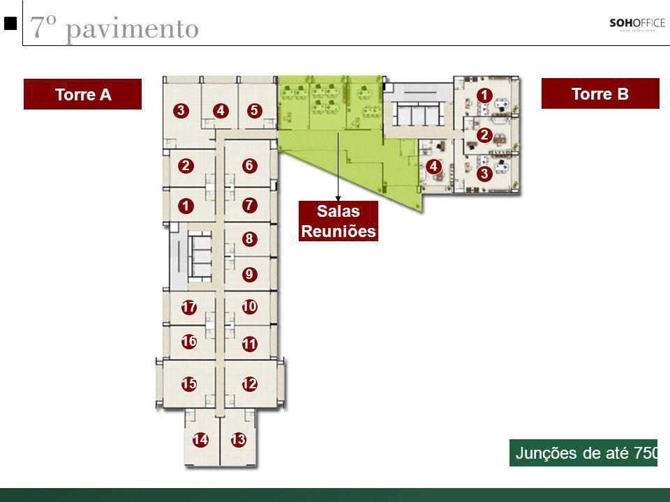7º pavimento Torre A 1 2 345 6 7 8 9 10 11 1215 16 17 1314 Torre B 1 2 3 4 Salas Reuniões Junções de até 750m²